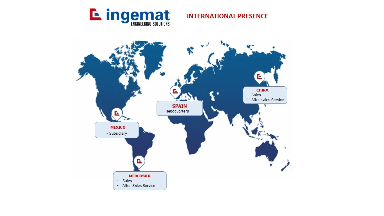 Ingemat - International partners